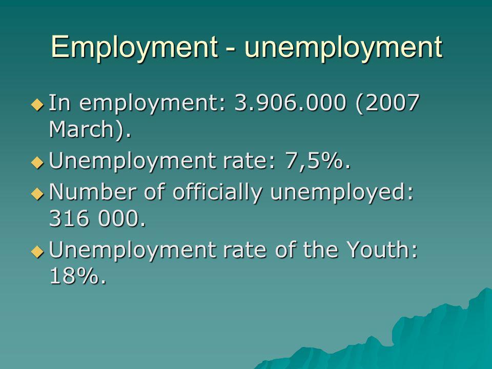 Employment - unemployment In employment: 3.906.000 (2007 March).