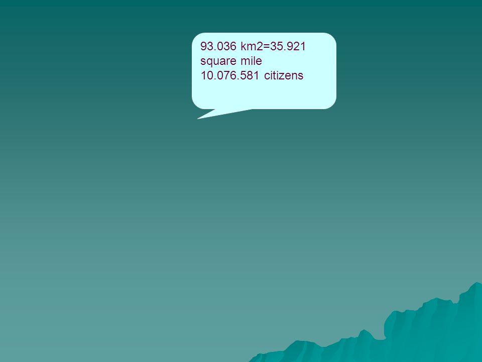 93.036 km2=35.921 square mile 10.076.581 citizens