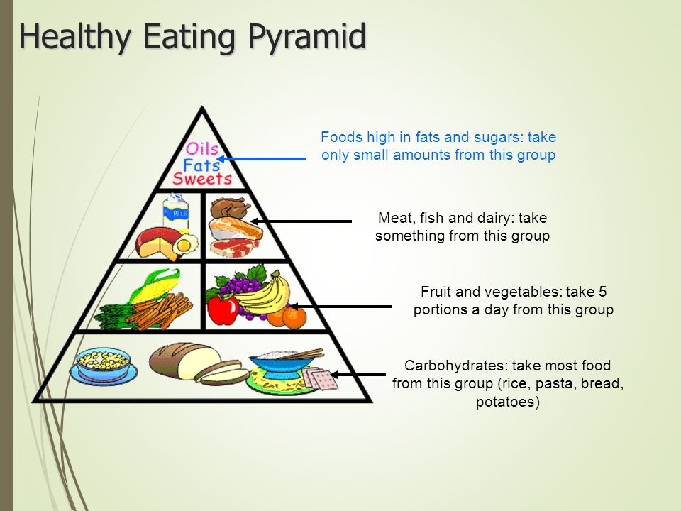 Healthy Eating Pyramid Carbohydrates: take most food from this group (rice, pasta, bread, potatoes) Fruit and vegetables: take 5 portions a day from this group Meat, fish and dairy: take something from this group Foods high in fats and sugars: take only small amounts from this group