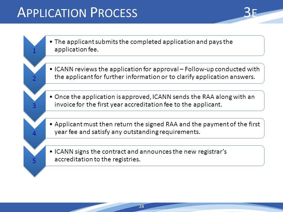 A PPLICATION P ROCESS 3 E 1 1 The applicant submits the completed application and pays the application fee.