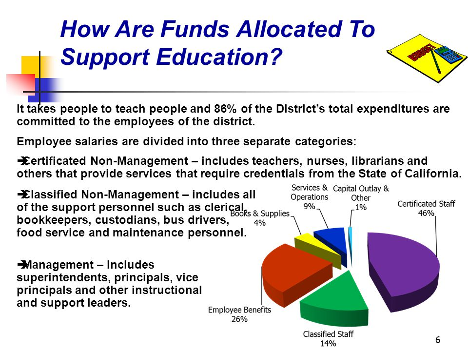 6 How Are Funds Allocated To Support Education.