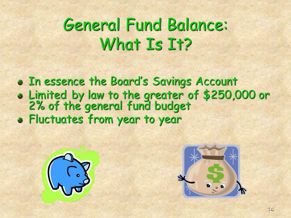 14 General Fund Balance: What Is It.