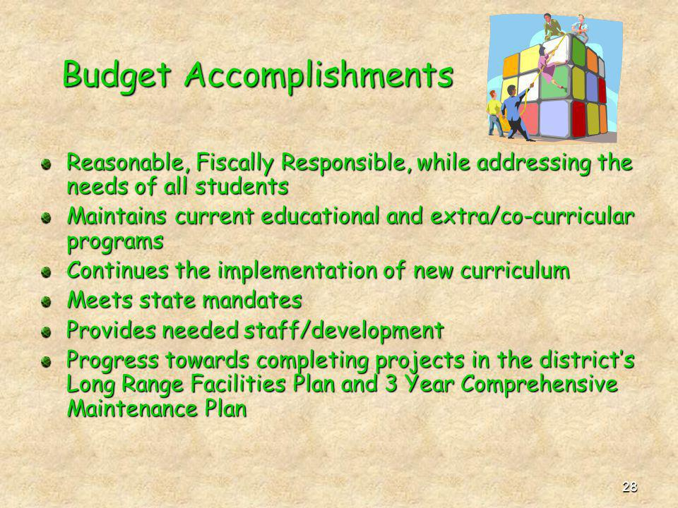 28 Budget Accomplishments Reasonable, Fiscally Responsible, while addressing the needs of all students Maintains current educational and extra/co-curr