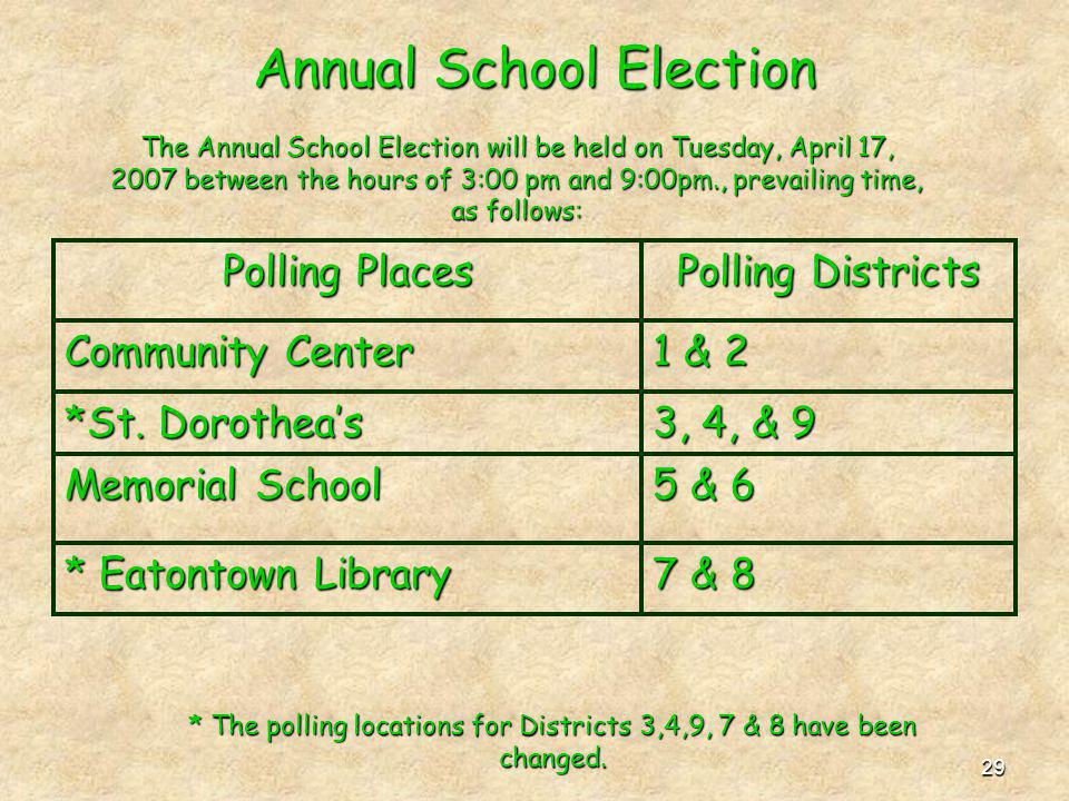 29 Annual School Election Polling Places Polling Districts Community Center 1 & 2 *St. Dorotheas 3, 4, & 9 Memorial School 5 & 6 * Eatontown Library 7
