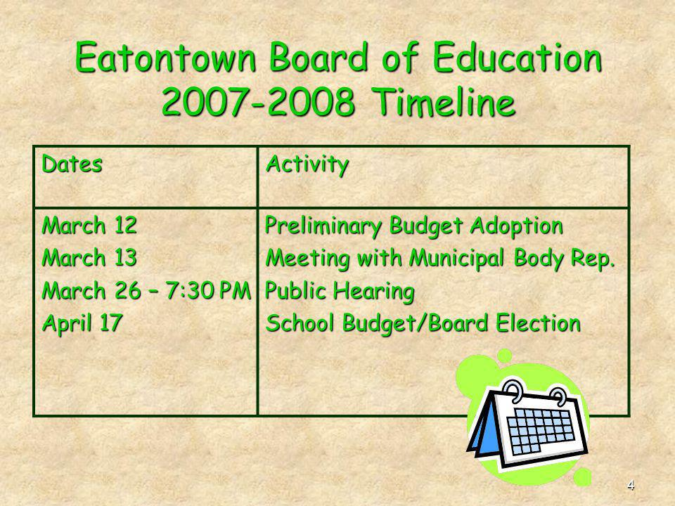 4 Eatontown Board of Education 2007-2008 Timeline DatesActivity March 12 March 13 March 26 – 7:30 PM April 17 Preliminary Budget Adoption Meeting with