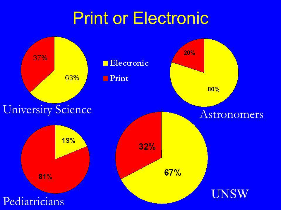 Print or Electronic Astronomers Pediatricians University Science UNSW