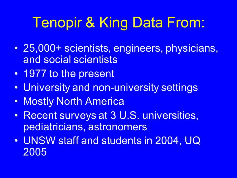 Tenopir & King Data From: 25,000+ scientists, engineers, physicians, and social scientists 1977 to the present University and non-university settings Mostly North America Recent surveys at 3 U.S.