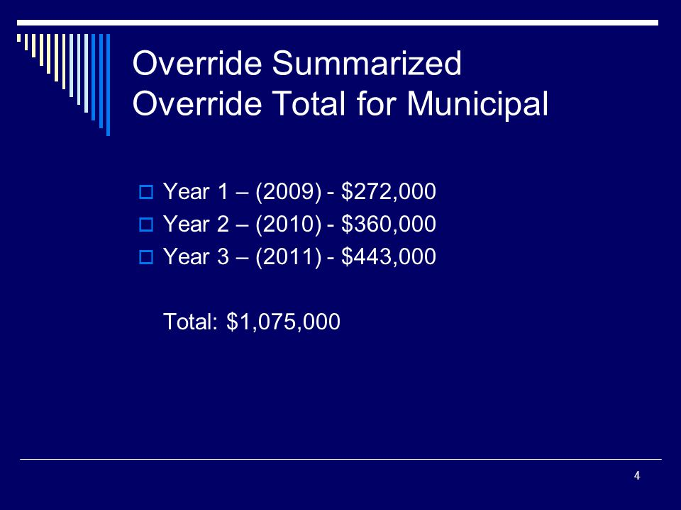 4 Override Summarized Override Total for Municipal Year 1 – (2009) - $272,000 Year 2 – (2010) - $360,000 Year 3 – (2011) - $443,000 Total: $1,075,000