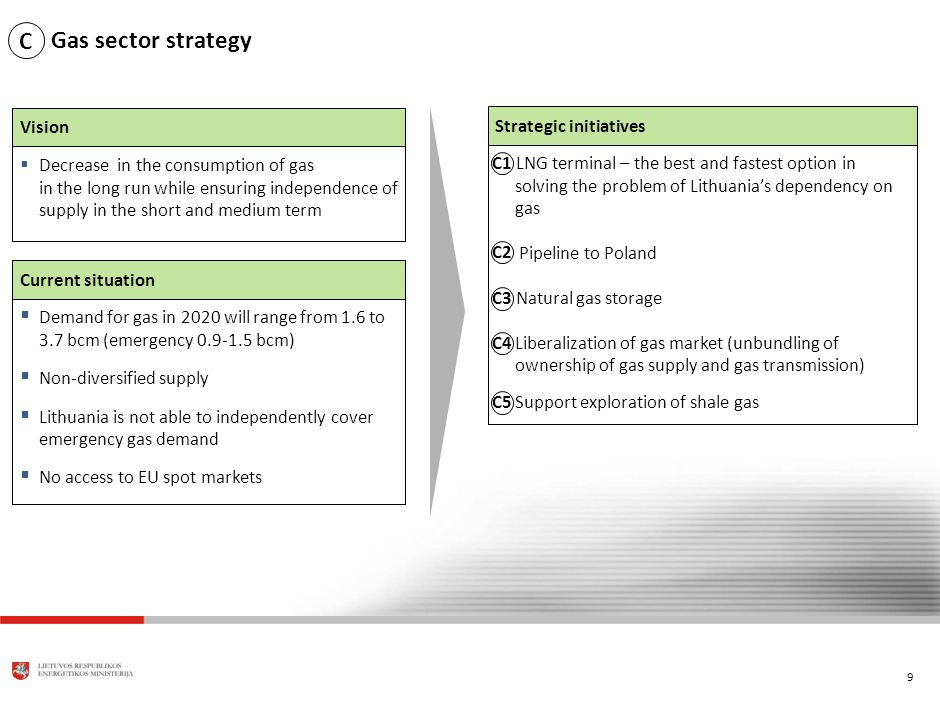 9 Gas sector strategy Strategic initiatives Decrease in the consumption of gas in the long run while ensuring independence of supply in the short and medium term Vision Current situation Demand for gas in 2020 will range from 1.6 to 3.7 bcm (emergency 0.9-1.5 bcm) Non-diversified supply Lithuania is not able to independently cover emergency gas demand No access to EU spot markets LNG terminal – the best and fastest option in solving the problem of Lithuanias dependency on gas Pipeline to Poland Natural gas storage Liberalization of gas market (unbundling of ownership of gas supply and gas transmission) Support exploration of shale gas C1 C2 C3 C4 C5 C