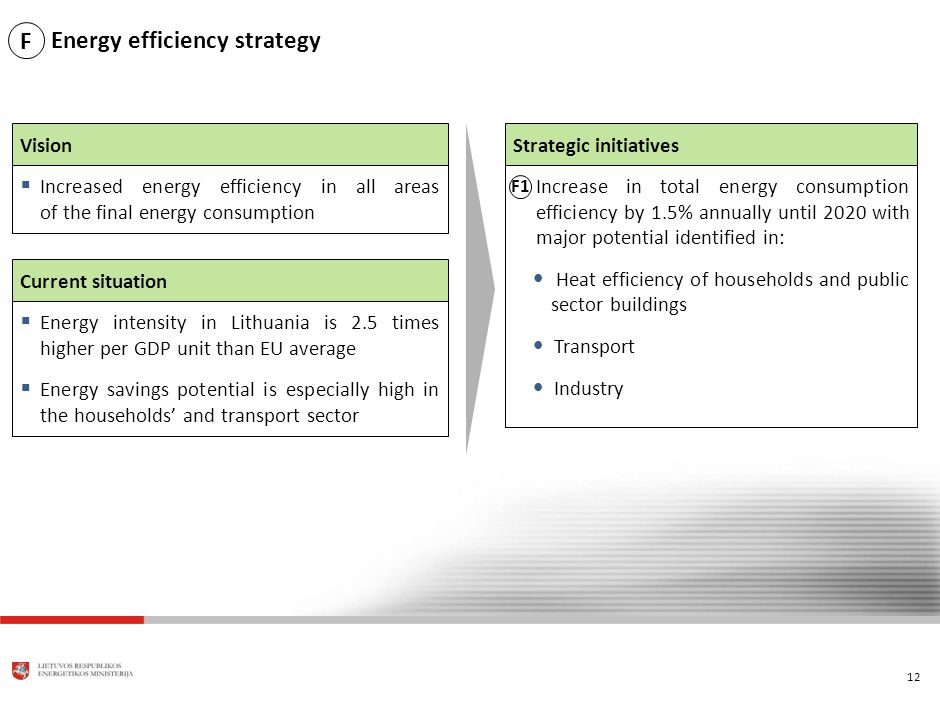 12 Energy efficiency strategy Vision Increased energy efficiency in all areas of the final energy consumption Current situation Energy intensity in Lithuania is 2.5 times higher per GDP unit than EU average Energy savings potential is especially high in the households and transport sector Increase in total energy consumption efficiency by 1.5% annually until 2020 with major potential identified in: Heat efficiency of households and public sector buildings Transport Industry Strategic initiatives F1 F