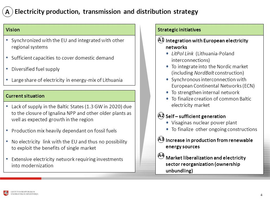4 Electricity production, transmission and distribution strategy Synchronized with the EU and integrated with other regional systems Sufficient capacities to cover domestic demand Diversified fuel supply Large share of electricity in energy-mix of Lithuania Vision Current situation Lack of supply in the Baltic States (1.3 GW in 2020) due to the closure of Ignalina NPP and other older plants as well as expected growth in the region Production mix heavily dependant on fossil fuels No electricity link with the EU and thus no possibility to exploit the benefits of single market Extensive electricity network requiring investments into modernization A1 A2 Integration with European electricity networks LitPol Link (Lithuania-Poland interconnections) To integrate into the Nordic market (including NordBalt construction) Synchronous interconnection with European Continental Networks (ECN) To strengthen internal network To finalize creation of common Baltic electricity market Self – sufficient generation Visaginas nuclear power plant To finalize other ongoing constructions Increase in production from renewable energy sources Market liberalization and electricity sector reorganization (ownership unbundling) Strategic initiatives A3 A4 A