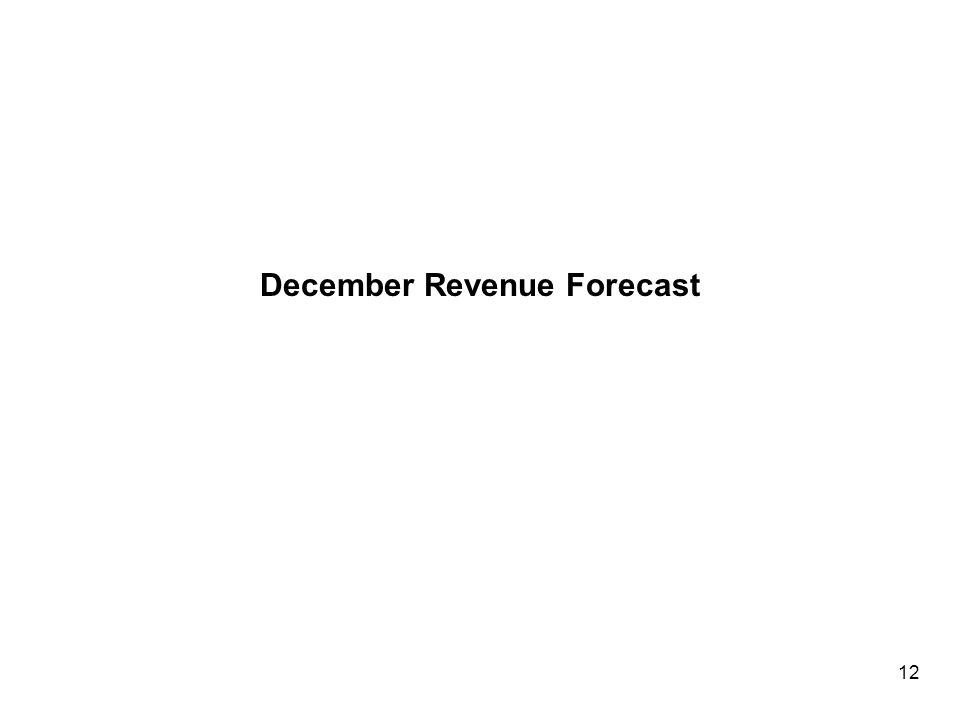 December Revenue Forecast 12