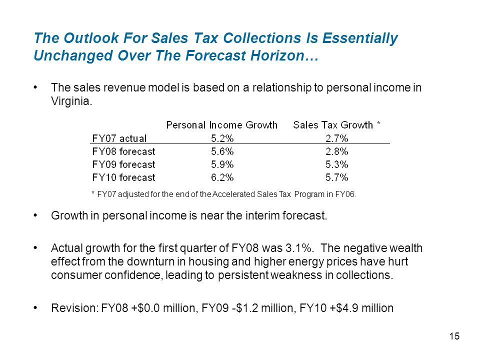 The Outlook For Sales Tax Collections Is Essentially Unchanged Over The Forecast Horizon… The sales revenue model is based on a relationship to personal income in Virginia.