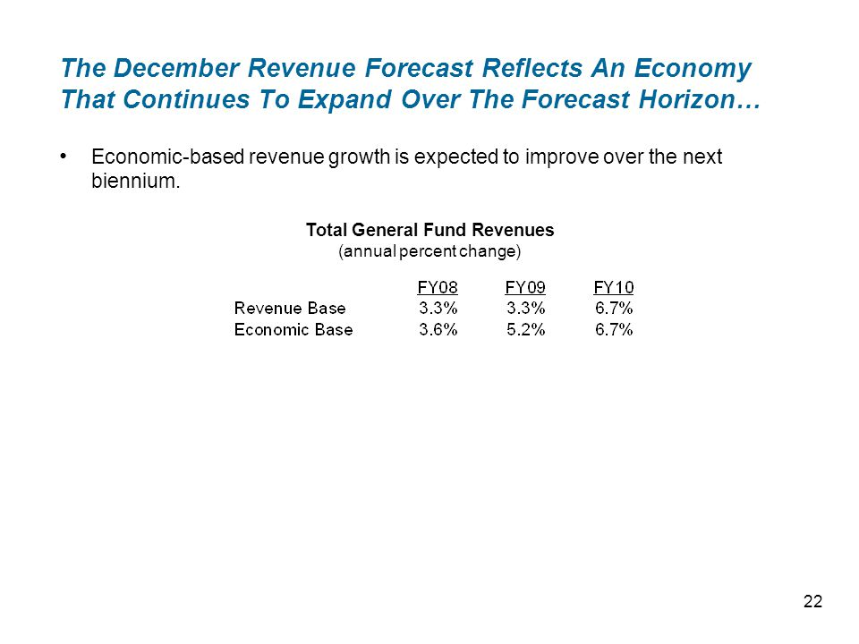 The December Revenue Forecast Reflects An Economy That Continues To Expand Over The Forecast Horizon… Economic-based revenue growth is expected to improve over the next biennium.