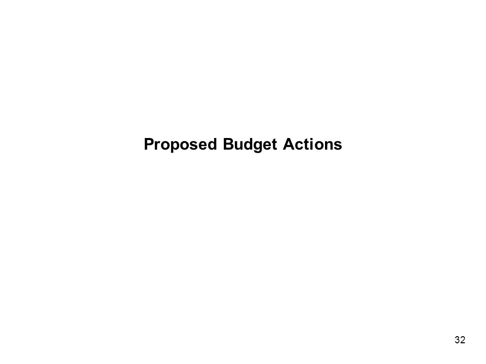 Proposed Budget Actions 32