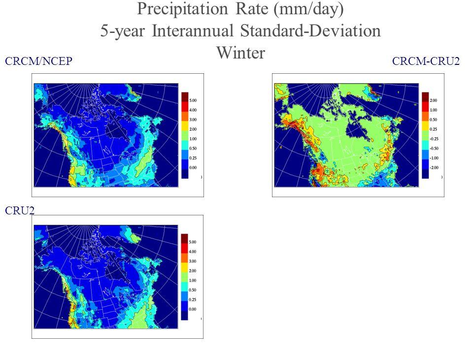 Precipitation Rate (mm/day) 5-year Interannual Standard-Deviation Winter CRCM/NCEP CRU2 CRCM-CRU2