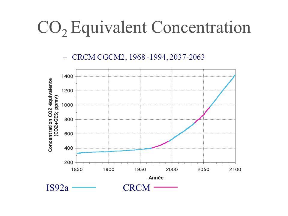 CO 2 Equivalent Concentration IS92aCRCM –CRCM CGCM2, 1968 -1994, 2037-2063