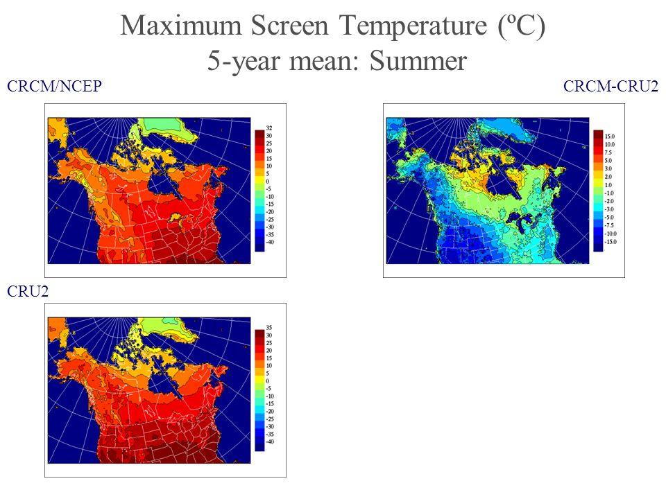 Maximum Screen Temperature (ºC) 5-year mean: Summer CRCM/NCEP CRU2 CRCM-CRU2
