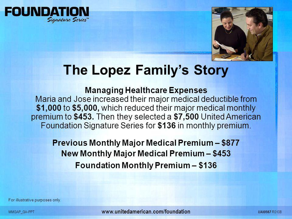 MMGAP_GA-PPT UAI0567 R0108 www.unitedamerican.com/foundation The Lopez Familys Story Managing Healthcare Expenses Maria and Jose increased their major