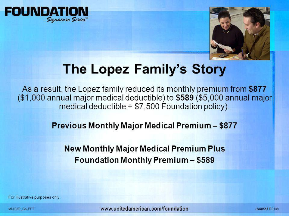 MMGAP_GA-PPT UAI0567 R0108 www.unitedamerican.com/foundation The Lopez Familys Story As a result, the Lopez family reduced its monthly premium from $8