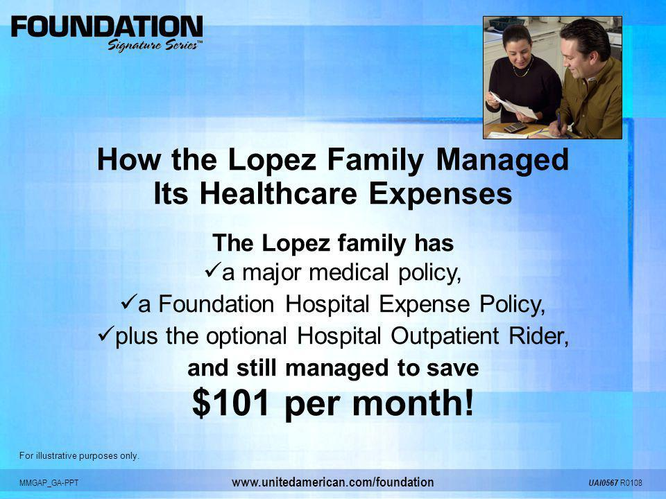 MMGAP_GA-PPT UAI0567 R0108 www.unitedamerican.com/foundation How the Lopez Family Managed Its Healthcare Expenses The Lopez family has a major medical