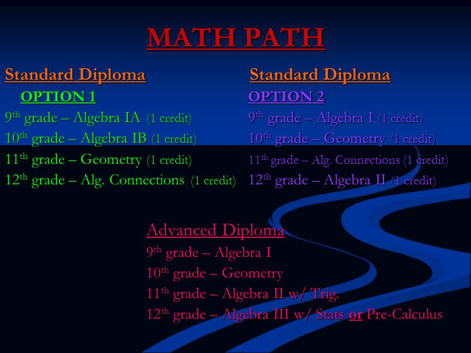 MATH PATH Standard Diploma Standard Diploma OPTION 1 OPTION 2 OPTION 1 OPTION 2 9 th grade – Algebra IA (1 credit) 9 th grade – Algebra I (1 credit) 1