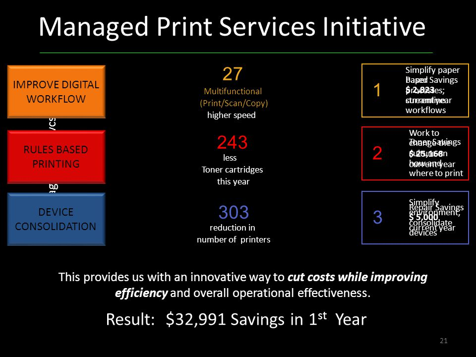 Managed Print Svcs Managed Print Services Initiative 21 DEVICE CONSOLIDATION RULES BASED PRINTING IMPROVE DIGITAL WORKFLOW Simplify paper based proces