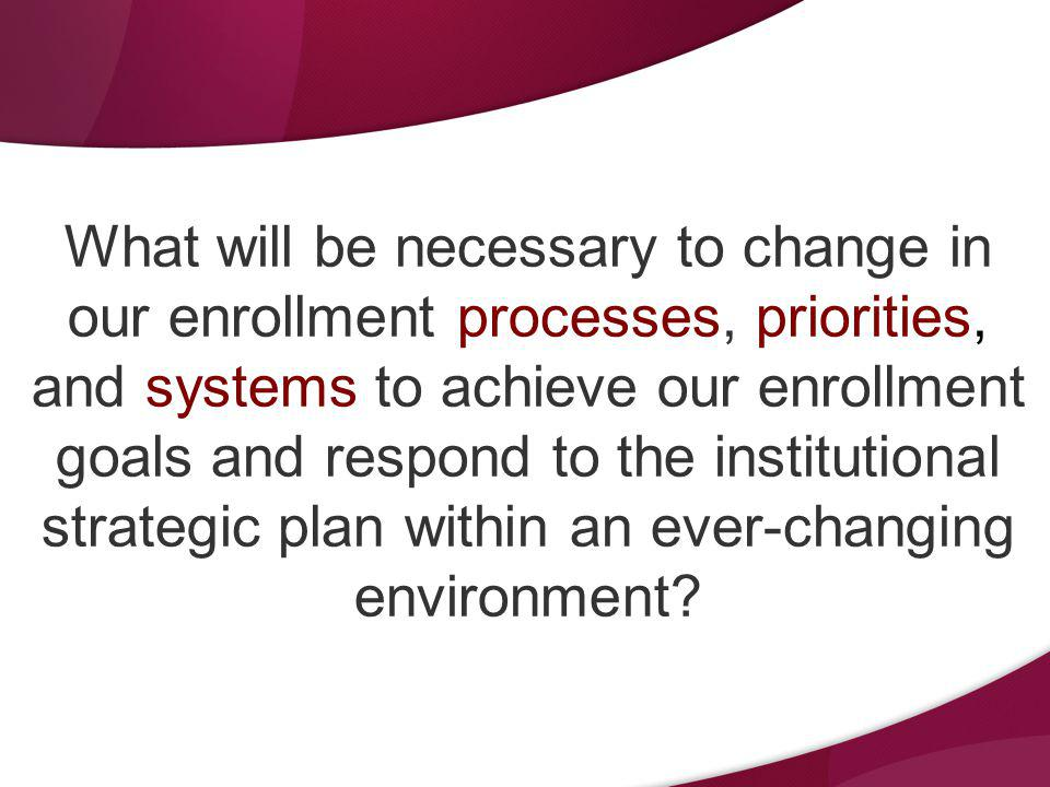 What will be necessary to change in our enrollment processes, priorities, and systems to achieve our enrollment goals and respond to the institutional strategic plan within an ever-changing environment?