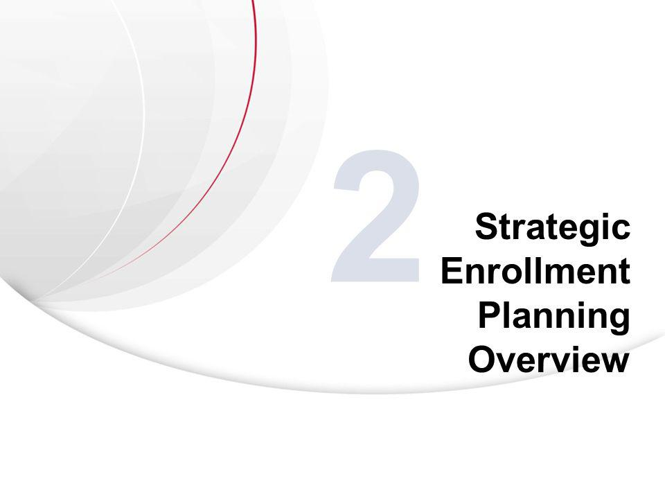 2 Strategic Enrollment Planning Overview