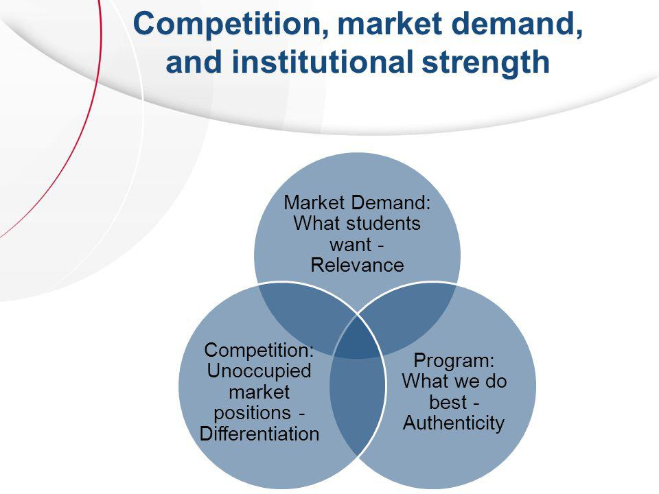 Competition, market demand, and institutional strength Market Demand: What students want - Relevance Program: What we do best - Authenticity Competition: Unoccupied market positions - Differentiation
