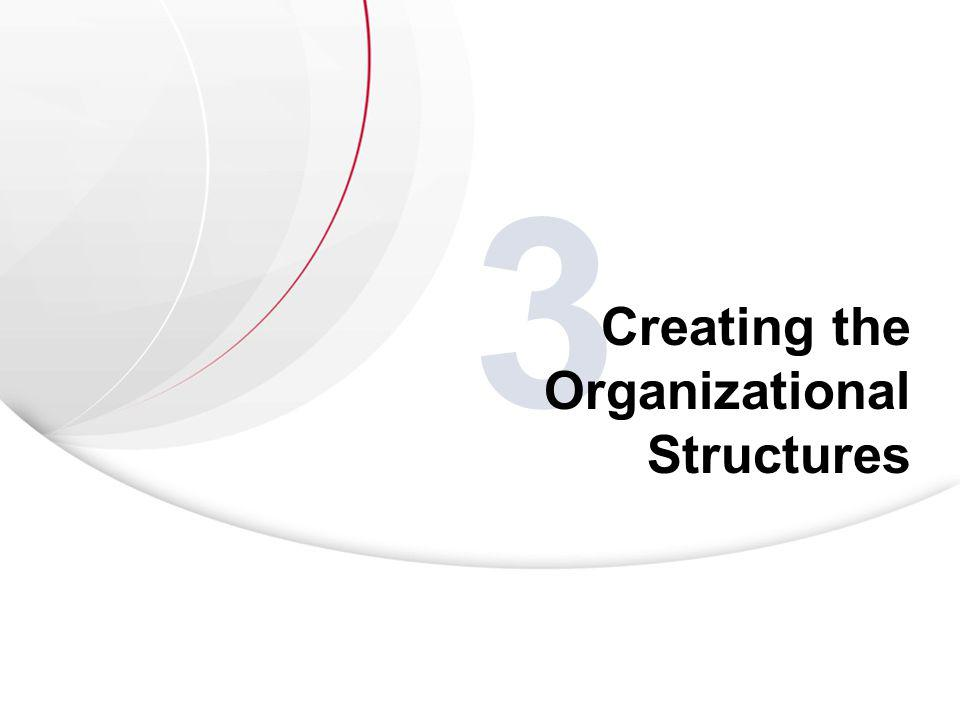 3 Creating the Organizational Structures