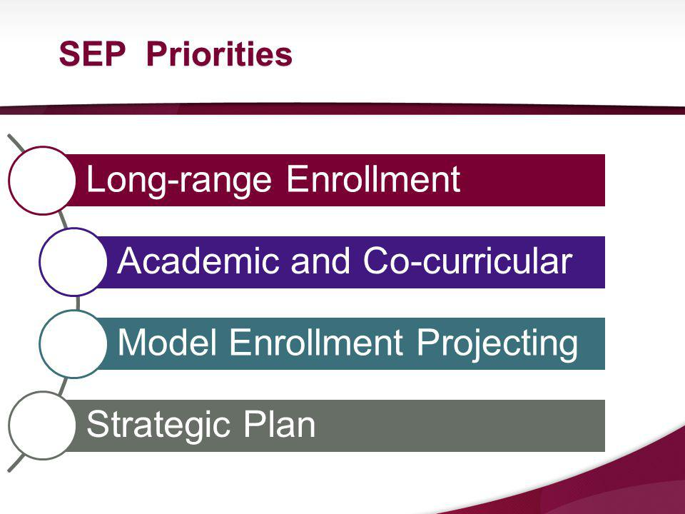 SEP Priorities Long-range Enrollment Academic and Co-curricular Model Enrollment Projecting Strategic Plan