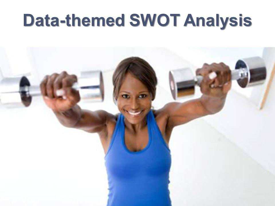 Data-themed SWOT Analysis