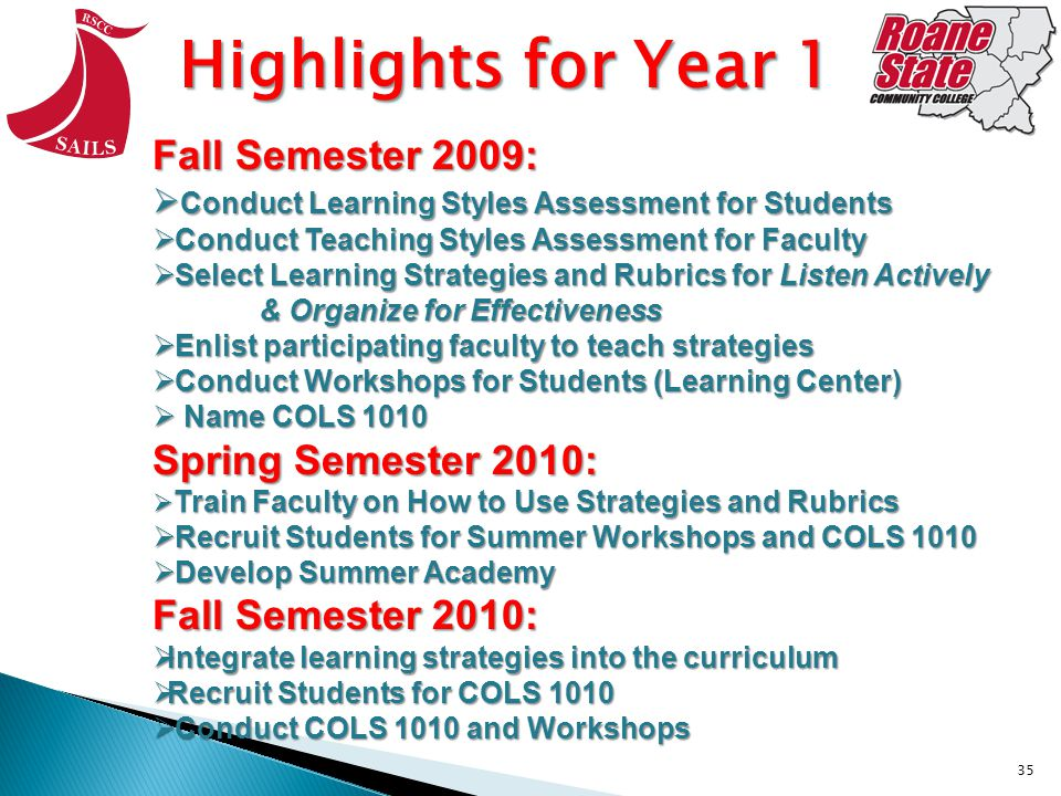 35 Highlights for Year 1 Fall Semester 2009: Conduct Learning Styles Assessment for Students Conduct Learning Styles Assessment for Students Conduct Teaching Styles Assessment for Faculty Conduct Teaching Styles Assessment for Faculty Select Learning Strategies and Rubrics for Listen Actively & Organize for Effectiveness Select Learning Strategies and Rubrics for Listen Actively & Organize for Effectiveness Enlist participating faculty to teach strategies Enlist participating faculty to teach strategies Conduct Workshops for Students (Learning Center) Conduct Workshops for Students (Learning Center) Name COLS 1010 Name COLS 1010 Spring Semester 2010: Train Faculty on How to Use Strategies and Rubrics Train Faculty on How to Use Strategies and Rubrics Recruit Students for Summer Workshops and COLS 1010 Recruit Students for Summer Workshops and COLS 1010 Develop Summer Academy Develop Summer Academy Fall Semester 2010: Integrate learning strategies into the curriculum Integrate learning strategies into the curriculum Recruit Students for COLS 1010 Recruit Students for COLS 1010 Conduct COLS 1010 and Workshops Conduct COLS 1010 and Workshops