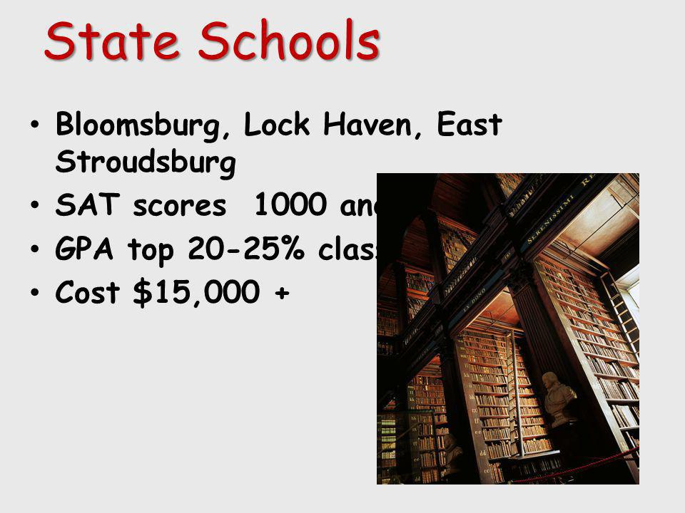 State Schools Bloomsburg, Lock Haven, East Stroudsburg SAT scores 1000 and up GPA top 20-25% class Cost $15,000 +