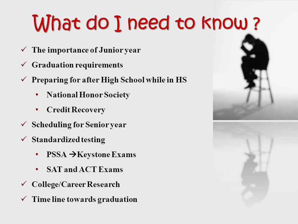 What do I need to know ? The importance of Junior year Graduation requirements Preparing for after High School while in HS National Honor Society Cred
