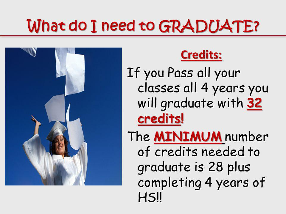 What do I need to GRADUATE? Credits: If you Pass all your classes all 4 years you will graduate with 32 credits! The MINIMUM number of credits needed