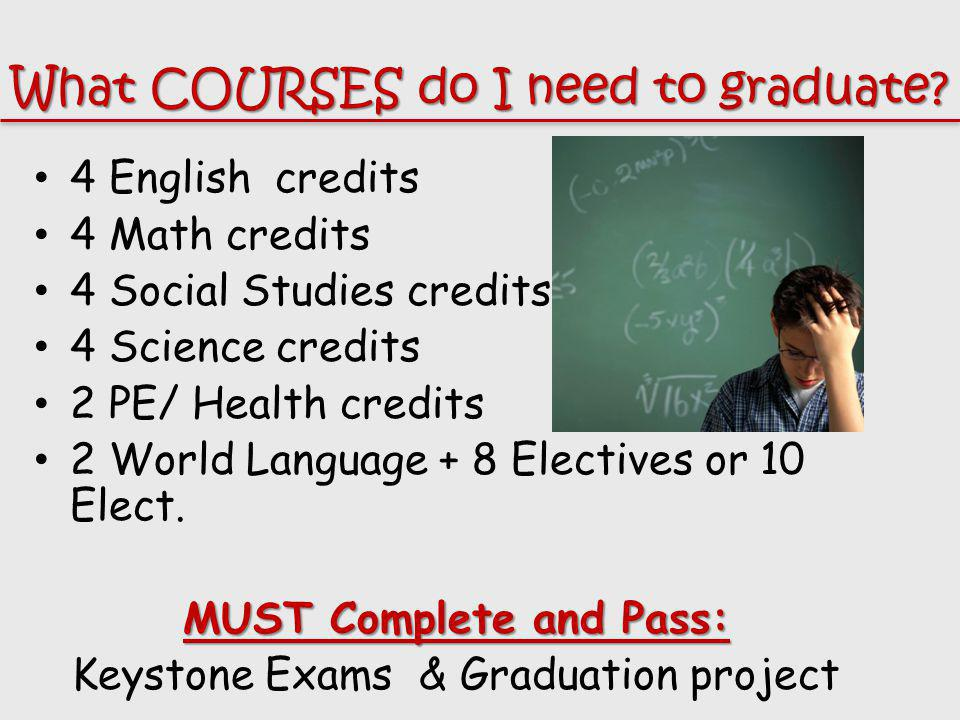 What COURSES do I need to graduate? 4 English credits 4 Math credits 4 Social Studies credits 4 Science credits 2 PE/ Health credits 2 World Language