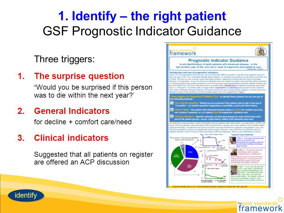 1. Identify – the right patient GSF Prognostic Indicator Guidance identifying patients with advanced disease in need of palliative / supportive care f