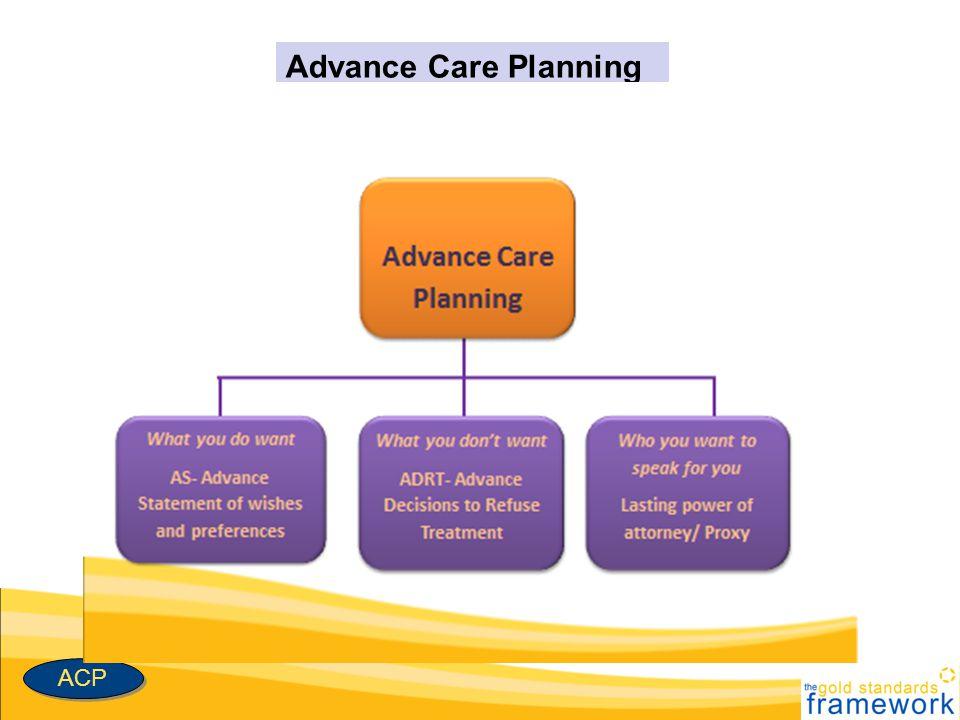 Advance care plan ACP Advance Care Planning