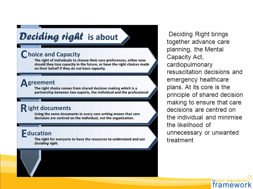Deciding Right brings together advance care planning, the Mental Capacity Act, cardiopulmonary resuscitation decisions and emergency healthcare plans.