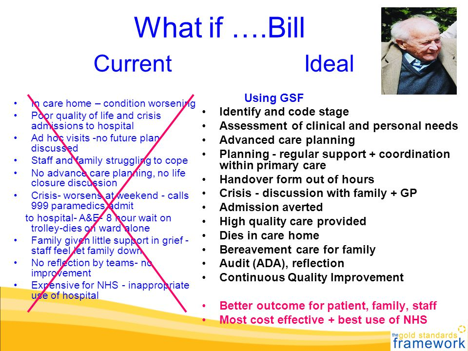 What if ….Bill Current Ideal In care home – condition worsening Poor quality of life and crisis admissions to hospital Ad hoc visits -no future plan d