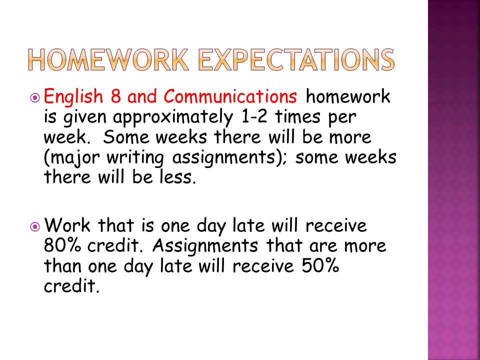 English 8 and Communications homework is given approximately 1-2 times per week. Some weeks there will be more (major writing assignments); some weeks