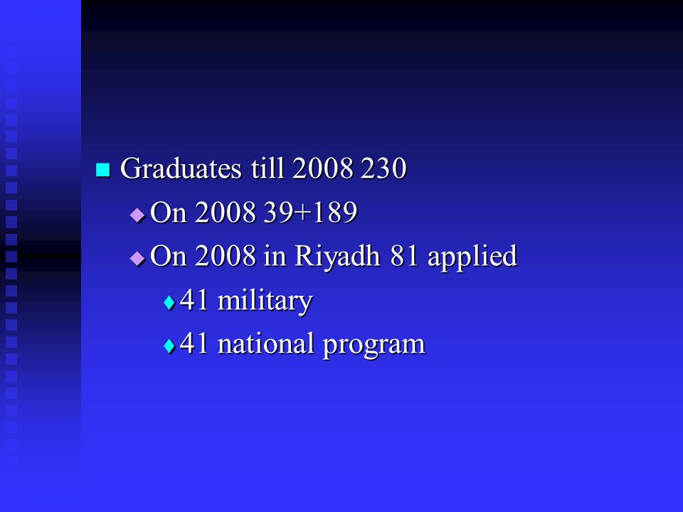 Graduates till 2008 230 Graduates till 2008 230 On 2008 39+189 On 2008 39+189 On 2008 in Riyadh 81 applied On 2008 in Riyadh 81 applied 41 military 41 military 41 national program 41 national program