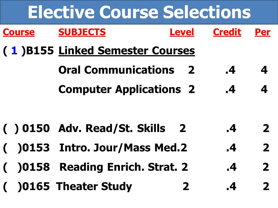 CourseSUBJECTS Level Credit Per ( 1 )B155Linked Semester Courses Oral Communications 2.4 4 Computer Applications 2.4 4 ( ) 0150Adv.