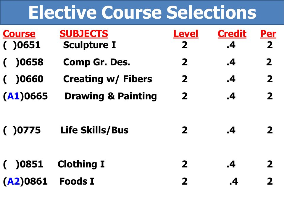 CourseSUBJECTS Level Credit Per ( )0651 Sculpture I 2.4 2 ( )0658 Comp Gr.