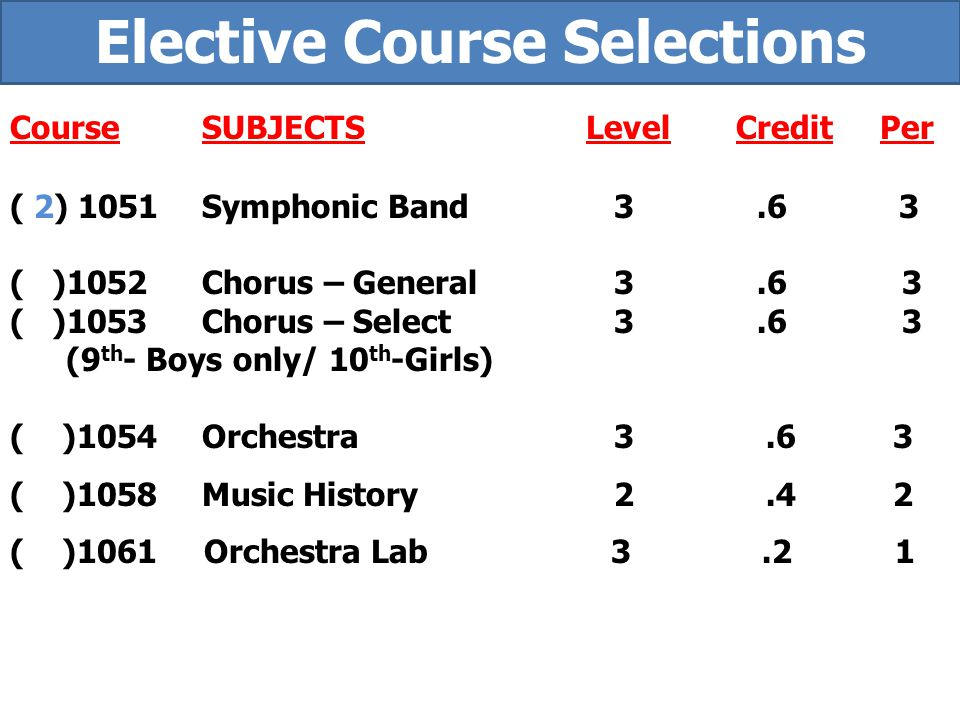 CourseSUBJECTS Level Credit Per ( 2) 1051Symphonic Band 3.6 3 ( )1052Chorus – General 3.6 3 ( )1053Chorus – Select 3.6 3 (9 th - Boys only/ 10 th -Girls) ( )1054Orchestra 3.6 3 ( )1058Music History 2.4 2 ( )1061 Orchestra Lab 3.2 1 Elective Course Selections