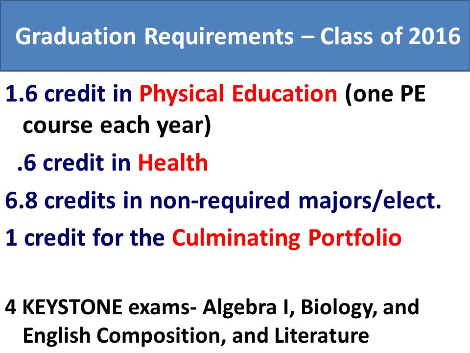 Graduation Requirements – Class of 2016 1.6 credit in Physical Education (one PE course each year).6 credit in Health 6.8 credits in non-required majors/elect.