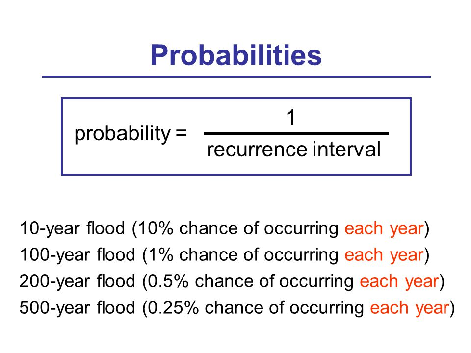Probabilities recurrence interval probability = 1 10-year flood (10% chance of occurring each year) 100-year flood (1% chance of occurring each year) 200-year flood (0.5% chance of occurring each year) 500-year flood (0.25% chance of occurring each year)