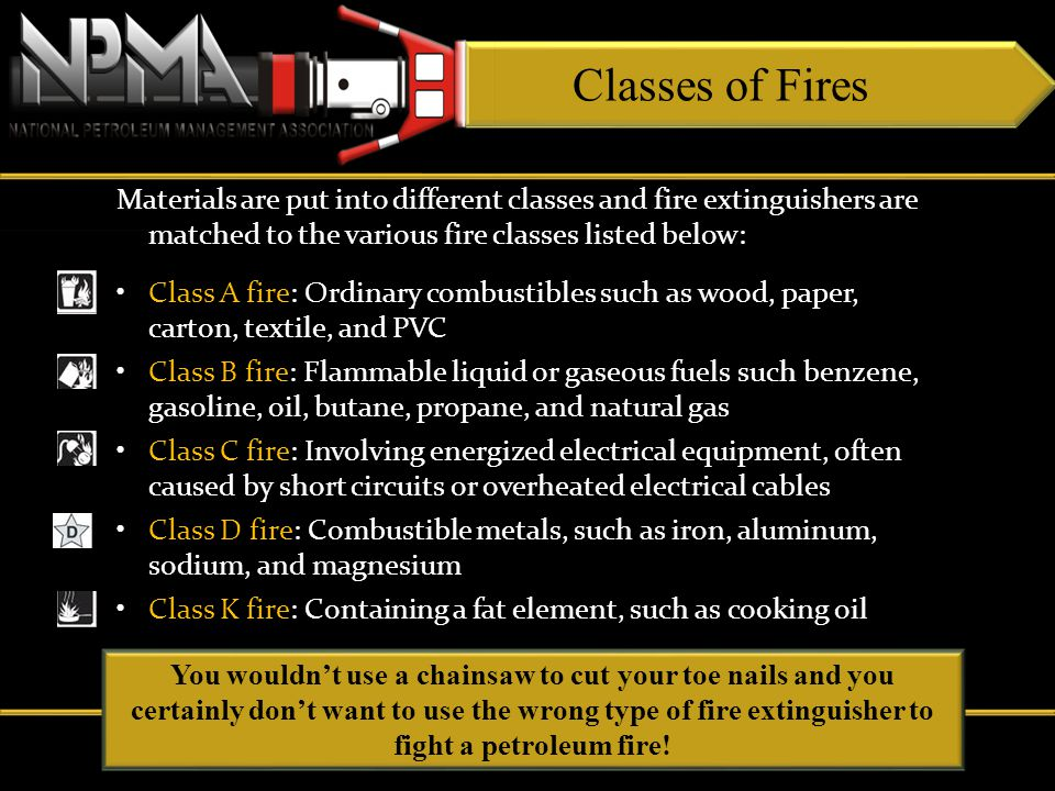Materials are put into different classes and fire extinguishers are matched to the various fire classes listed below: Class A fire: Ordinary combustib